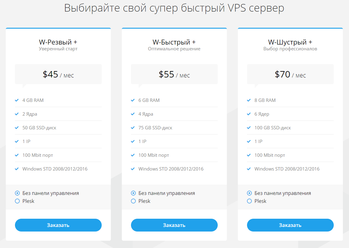 Тарифы на Windows VPS