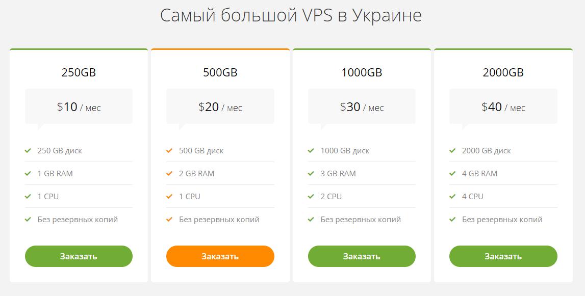 Тарифы Storage VPS