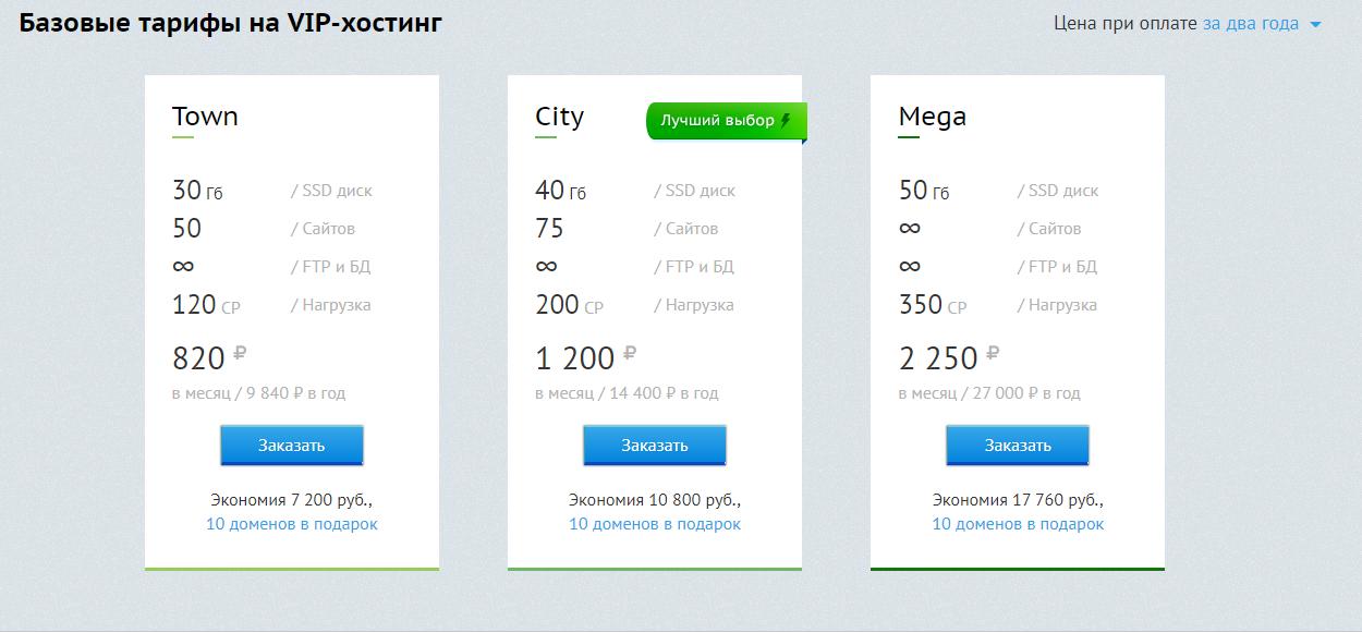 Тарифы Бегет.ру на VIP-хостинг