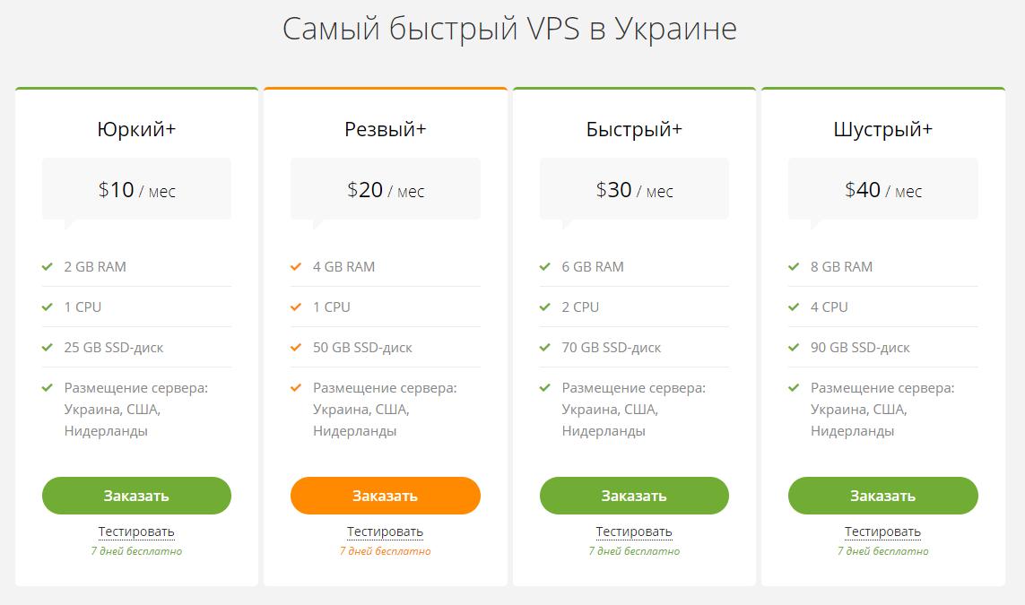 Тарифная сетка Linux VPS